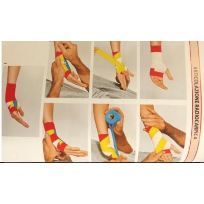 Bandage der unteren extremität