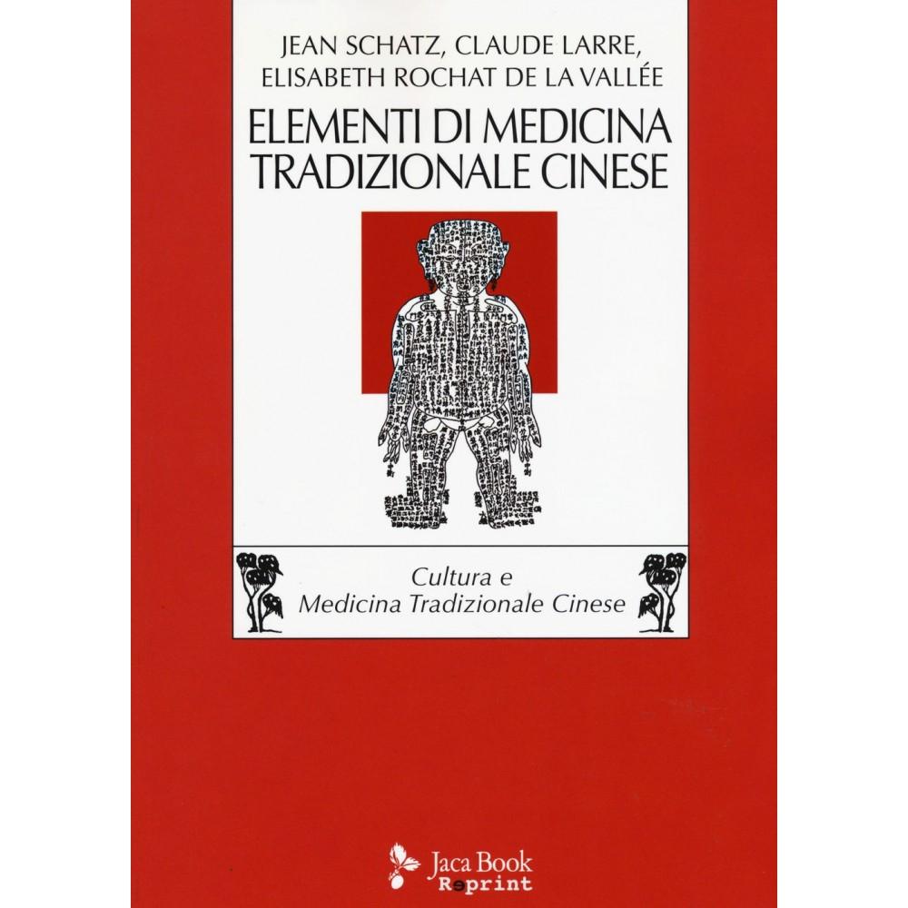 Elemente der traditionellen chinesischen medizin
